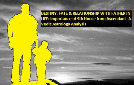Astrology Article 11: DESTINY, FATE & RELATIONSHIP WITH