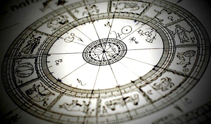 Astrology786