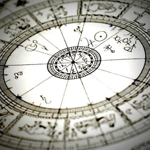 ASTROLOGY ARTICLE 29: DALA YOGAS (MAALA YOGA AND SARPA) YOGAS AND AAKRITI YOGAS UNDER NABHA YOGAS– A VEDIC ASTROLOGY ANALYSIS: PREDICTIONS BY ASTROLOGY