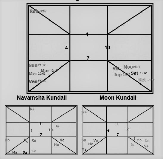 astrology333-1